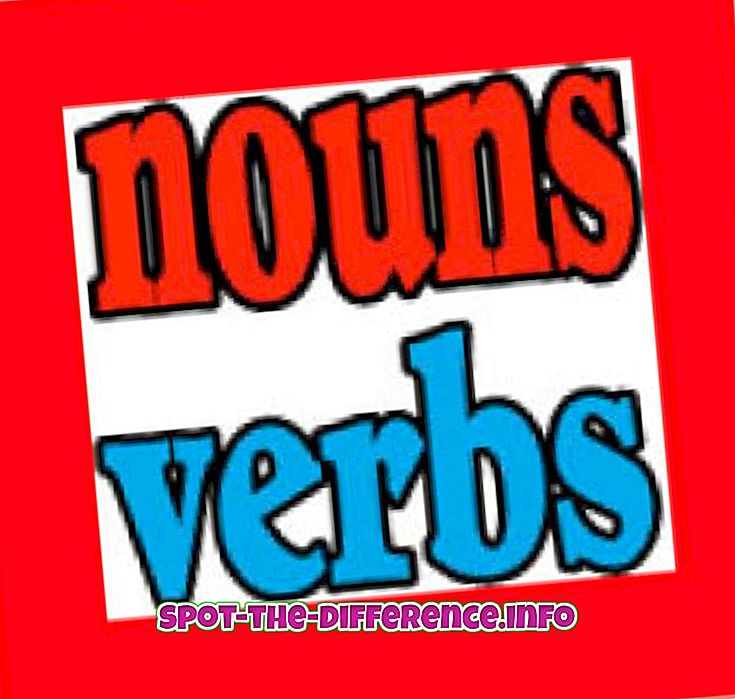 Skillnad mellan Noun, Verb och Adjektiv