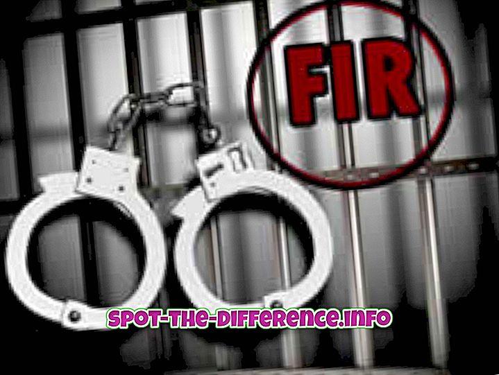 beliebte Vergleiche: Unterschied zwischen FIR und Beschwerde der Polizei