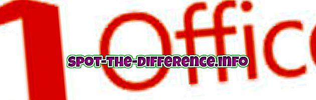 tautas salīdzinājumi: Atšķirība starp Microsoft Office un Libreoffice
