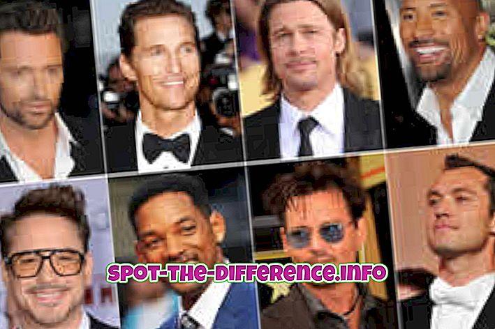 Skillnad mellan Hollywood, Bollywood och Tollywood