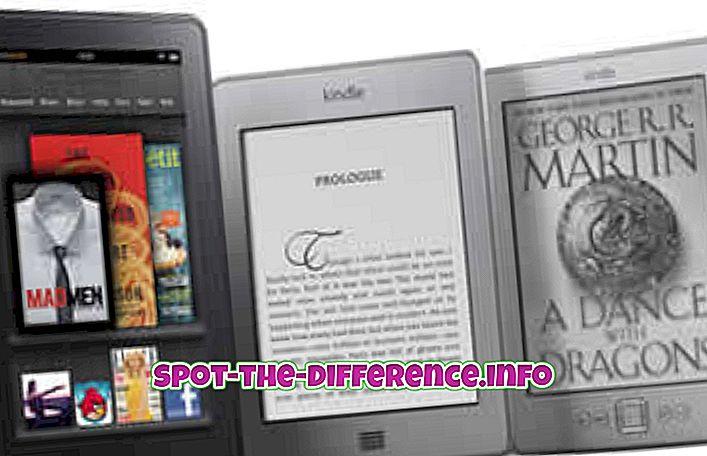 comparaisons populaires: Différence entre Kindle et Kobo