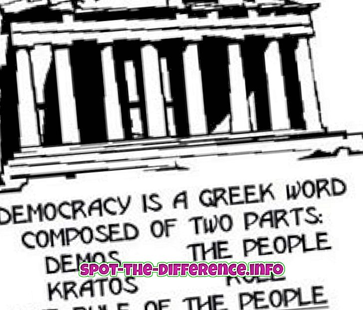 popularne usporedbe: Razlika između demokracije i Republike
