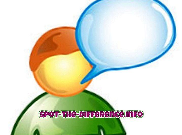 populární srovnání: Rozdíl mezi komentářem a názorem