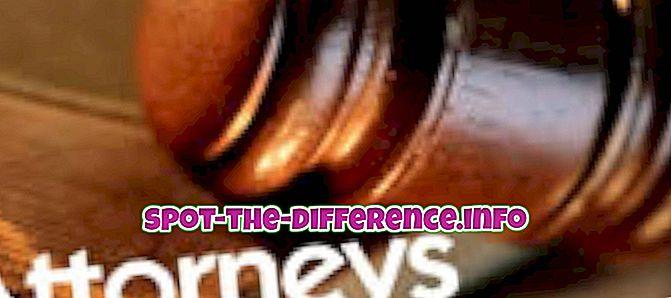 популарна поређења: Разлика између адвоката и адвоката