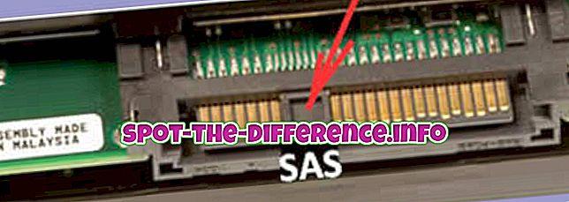 populære sammenligninger: Forskjellen mellom SAS og SATA