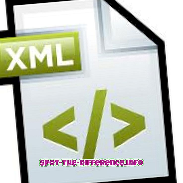 confronti popolari: Differenza tra XML e JSON
