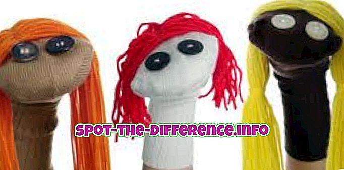 populære sammenligninger: Forskjell mellom marionett og marionett