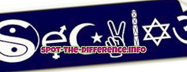 Forskjellen mellom sekulær og demokratisk