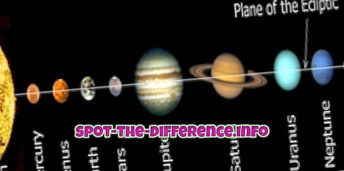 地球と木星の違い