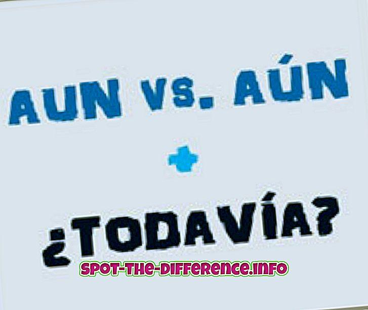 populaire vergelijkingen: Het verschil tussen Aun en Todavía