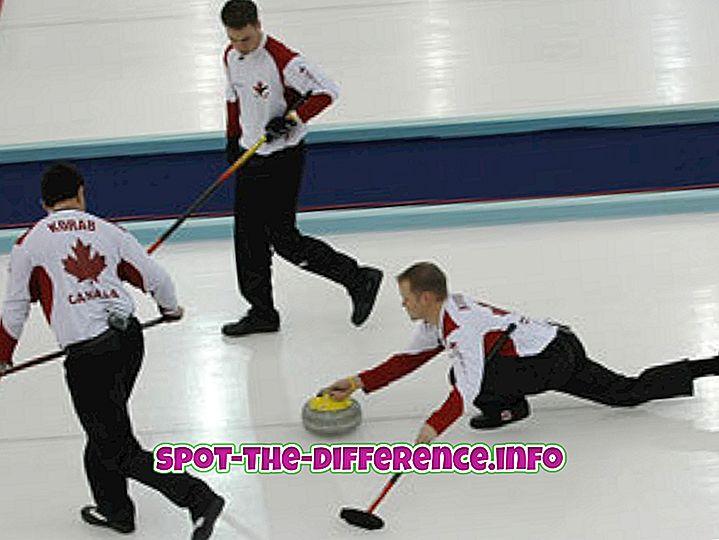 Forskjell mellom Curling og Field Hockey