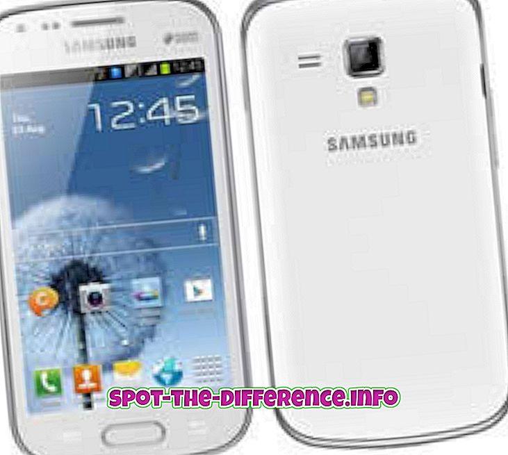 Rozdiel medzi Samsung Galaxy Win a Samsung Galaxy S Duos