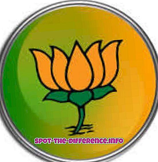 popüler karşılaştırmalar: BJP ve Kongre arasındaki fark