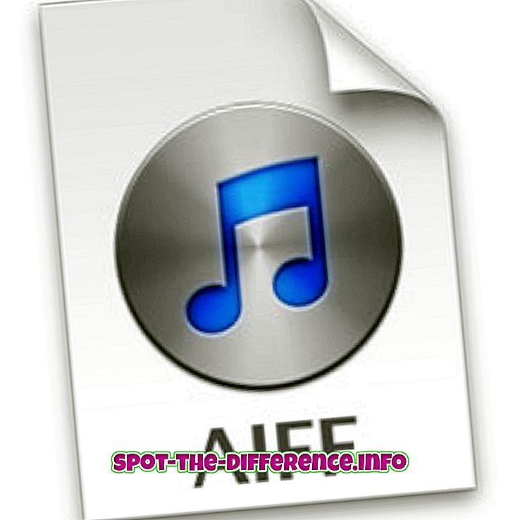 Diferença entre AIFF e MIDI