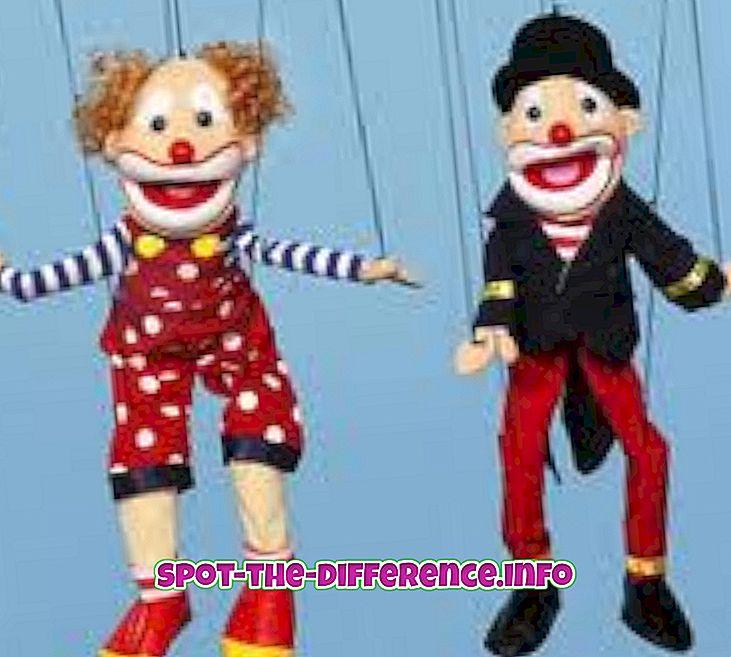 populære sammenligninger: Forskjell mellom marionett og muppet