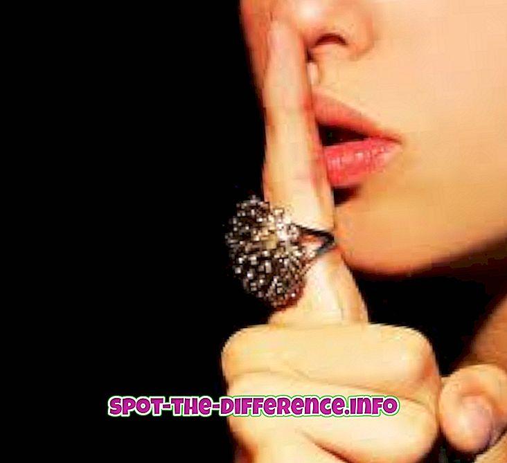 tautas salīdzinājumi: Atšķirība starp slepeno un konfidenciālo