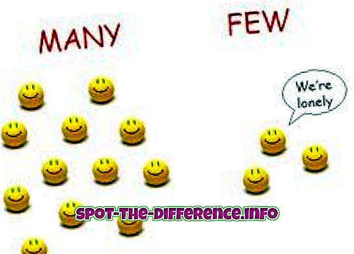 so sánh phổ biến: Sự khác biệt giữa ít và một số