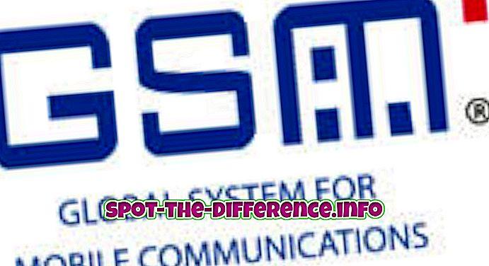 Forskjellen mellom GSM og GPRS