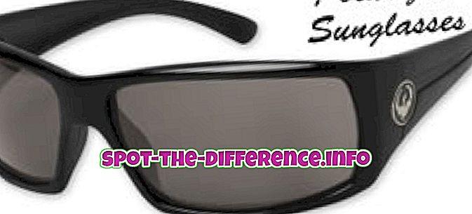 beliebte Vergleiche: Unterschied zwischen polarisierten und nicht polarisierten Sonnenbrillen