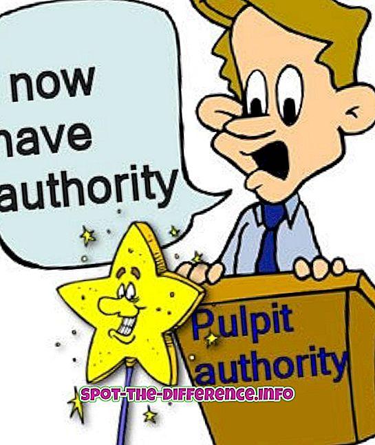 populære sammenligninger: Forskjell mellom autoritet og ansvarlighet