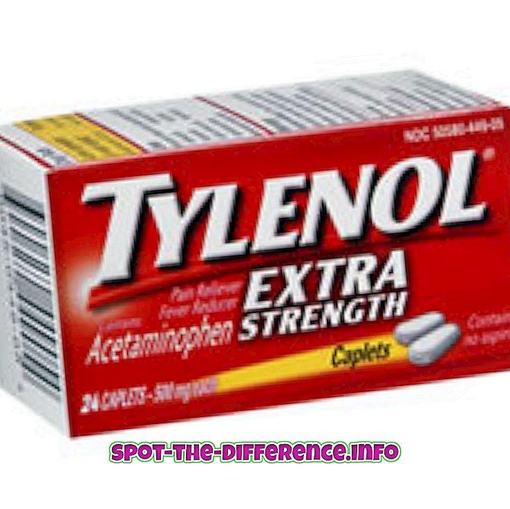 popularne usporedbe: Razlika između Tylenola i Advila
