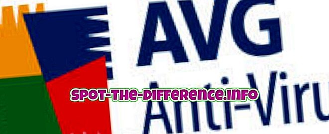 Rozdíl mezi antivirovým a firewallovým softwarem