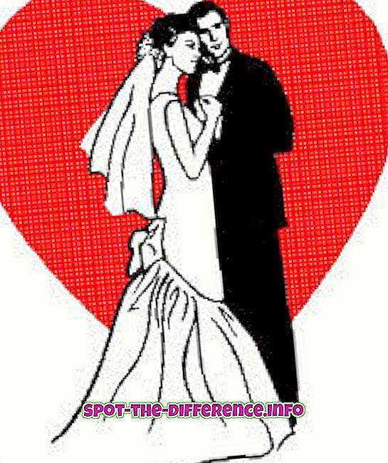 népszerű összehasonlítások: A házassági állapotban a házas és az egyedüli különbség