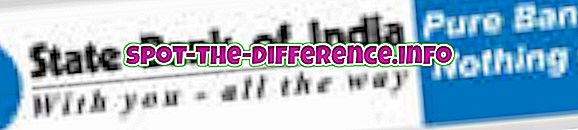 comparații populare: Diferența dintre SBI și ICICI