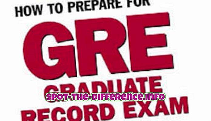популярни сравнения: Разлика между GRE и GMAT