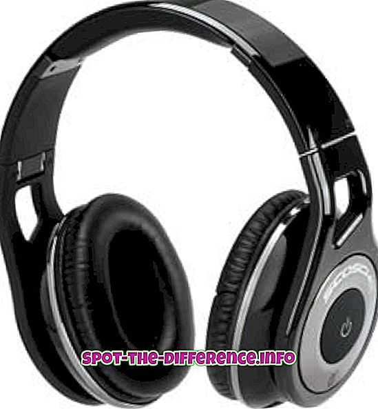 Skillnad mellan hörlurar och headset