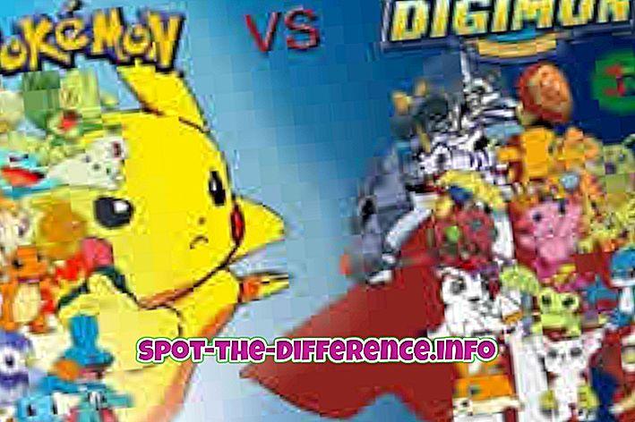 populaarsed võrdlused: Erinevus Pokemon ja Digimon vahel