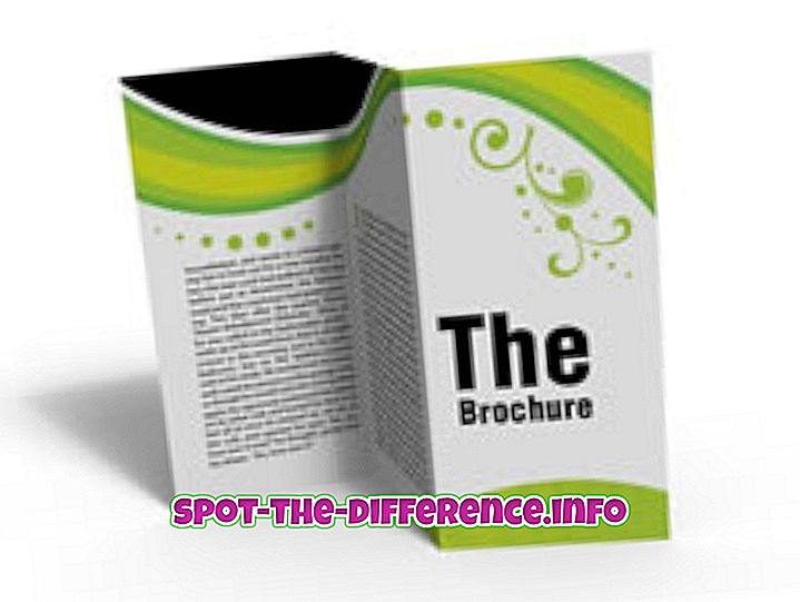 tautas salīdzinājumi: Starpība starp brošūru un prospektu