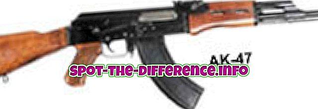 popularne usporedbe: Razlika između AK-47 i AK-56