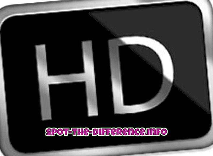 Forskjellen mellom UHD og HD