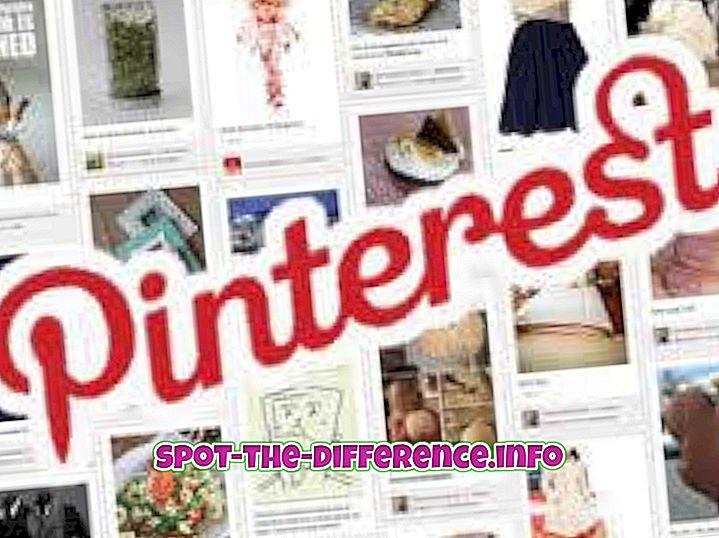 Rozdiel medzi Pinterest a Flickr