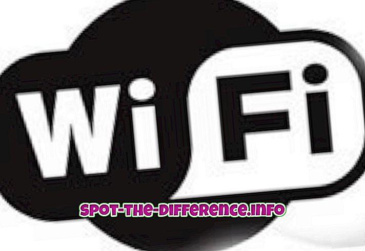 δημοφιλείς συγκρίσεις: Διαφορά μεταξύ Wi-Fi και Bluetooth