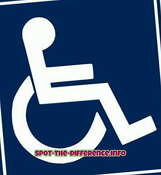 tautas salīdzinājumi: Starpība starp invalīdiem un invalīdiem