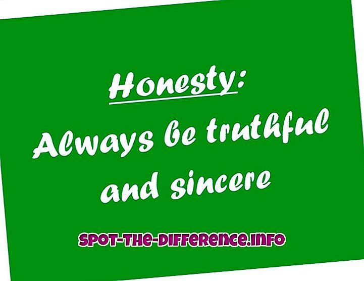 popularne usporedbe: Razlika između poštenja i istinitosti