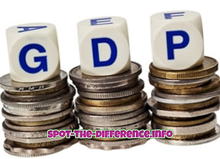 beliebte Vergleiche: Unterschied zwischen dem BIP und dem BSP