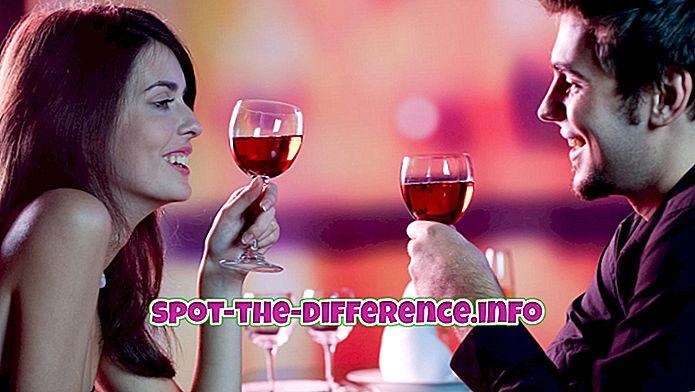 Rozdiel medzi dátumom a flirtovaním
