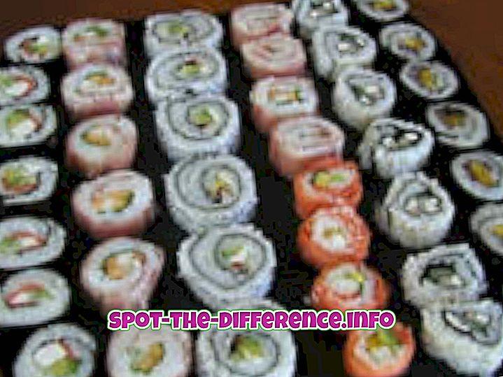 Sushi ja Sashimi vaheline erinevus