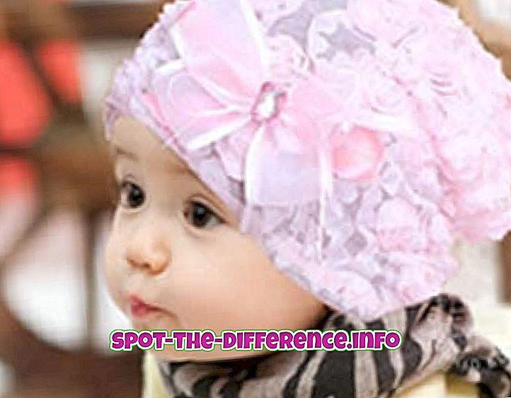 Rozdíl mezi hezký a nádherný