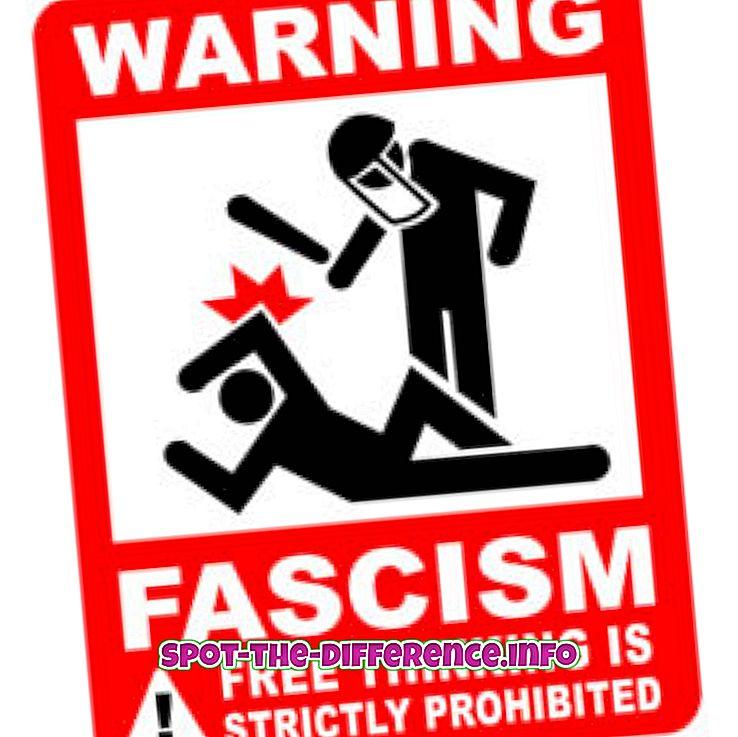 Rozdiel medzi diktatúrou a fašizmom