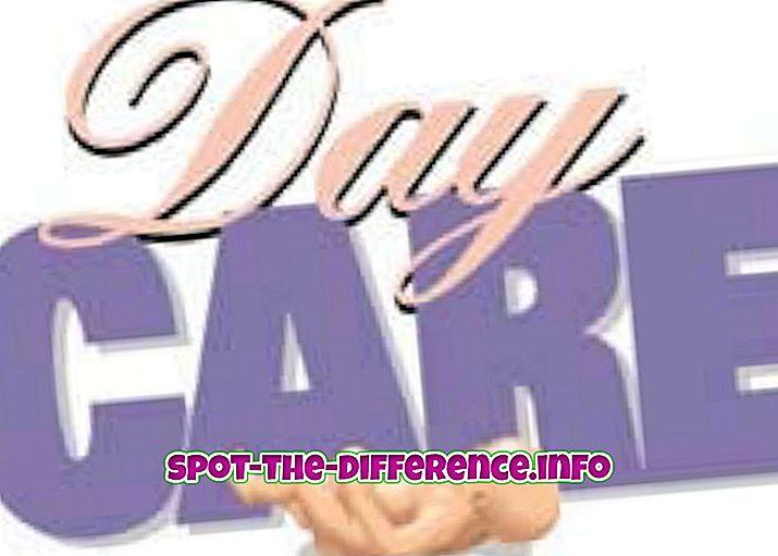 tautas salīdzinājumi: Starpība starp dienas aprūpi un bērnu pieskatīšanu