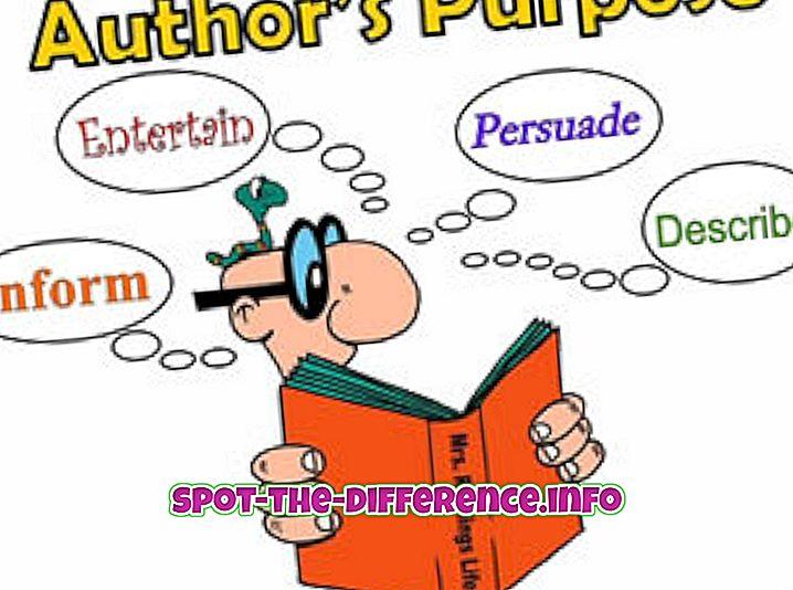 Forskjellen mellom forfatter og redaktør