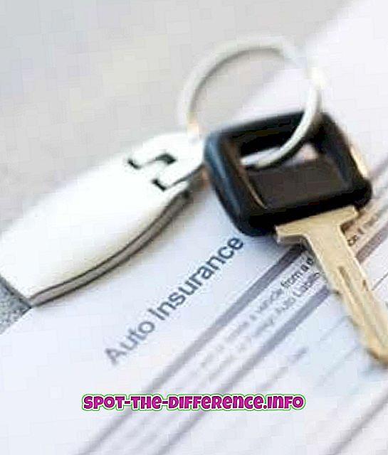 популарна поређења: Разлика између осигурања возила и осигурања возача