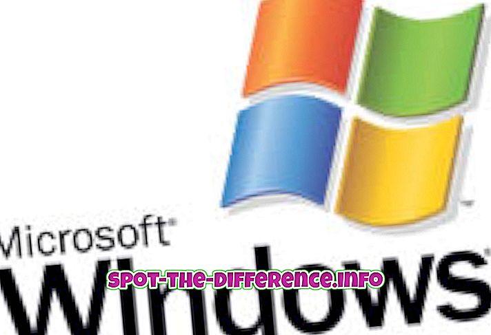 Razlika između Windowsa i Linuxa