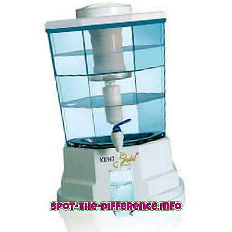 populære sammenligninger: Forskjellen mellom vannrenser og vannmykner