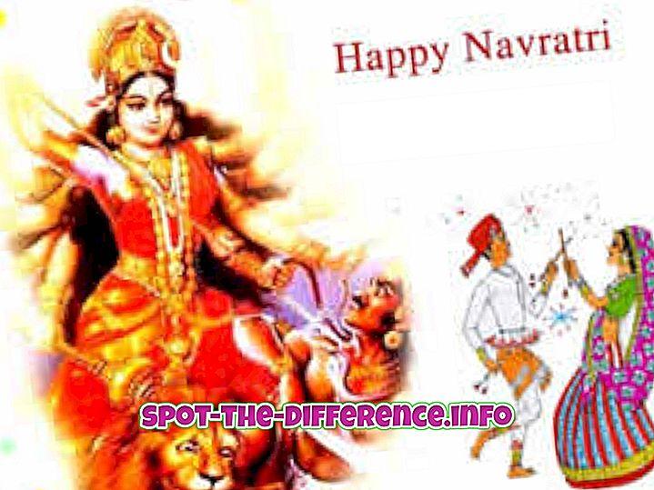 tautas salīdzinājumi: Starpība starp Durgu Puja, Navratri un Dussehra
