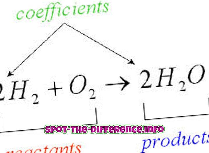 Keemilise ja tuumareaktsiooni erinevus
